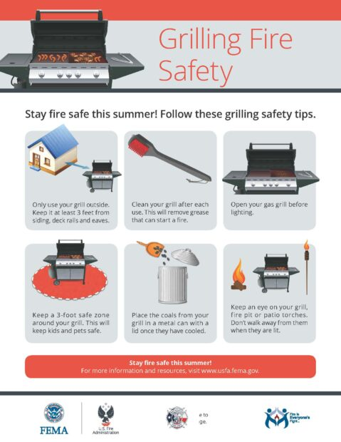 Grilling Fire Safety